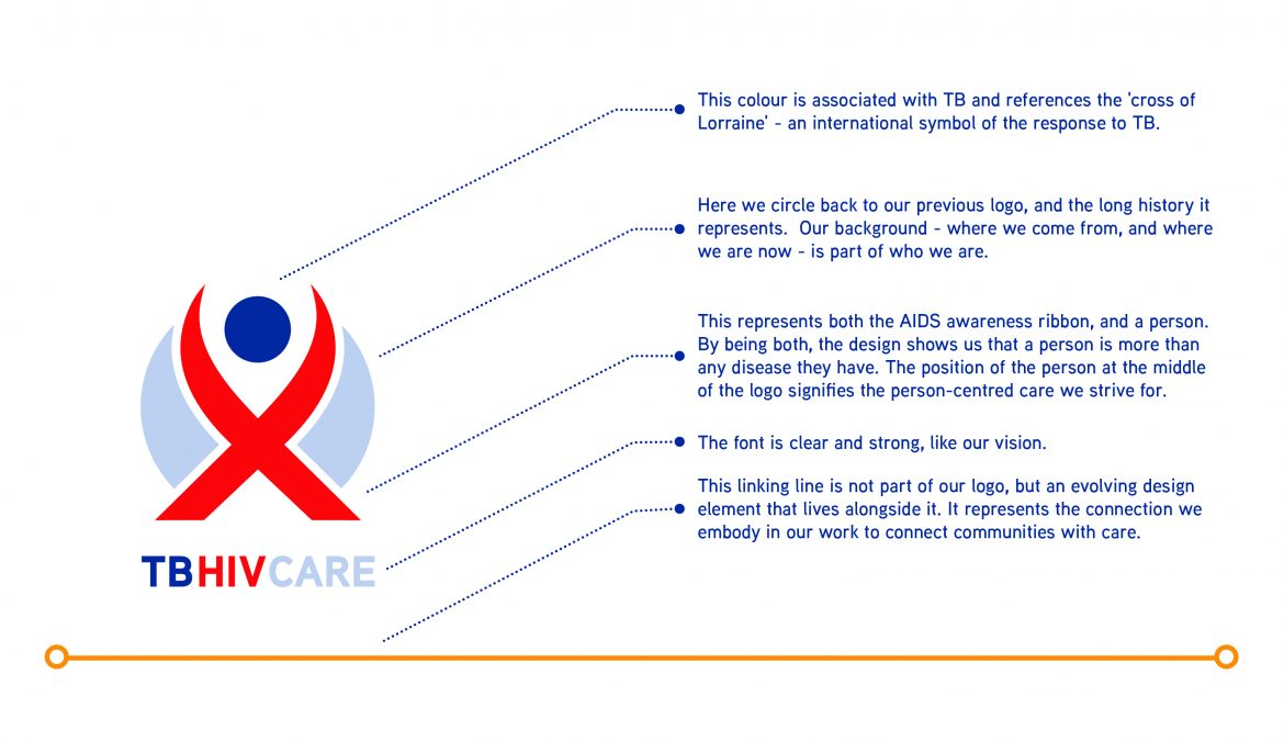 Updated branding and governance for TB HIV Care